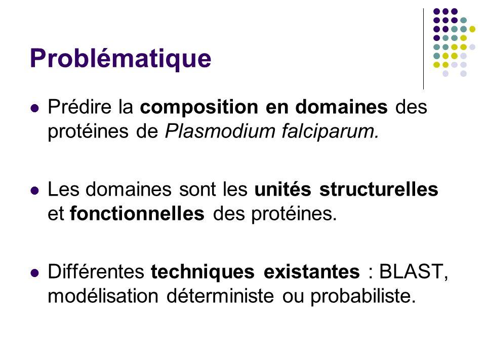 Problématique Prédire la composition en domaines des protéines de Plasmodium falciparum. Les domaines sont les unités structurelles et fonctionnelles