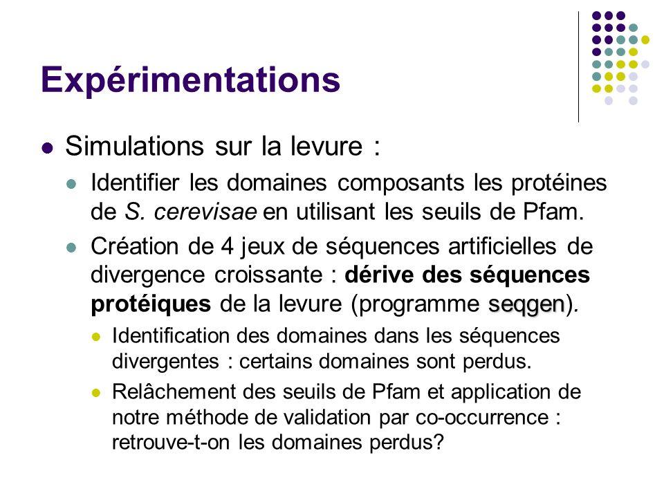 Expérimentations Simulations sur la levure : Identifier les domaines composants les protéines de S. cerevisae en utilisant les seuils de Pfam. seqgen