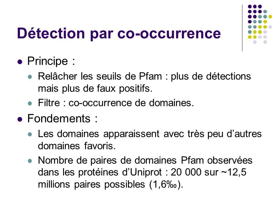 Détection par co-occurrence Principe : Relâcher les seuils de Pfam : plus de détections mais plus de faux positifs. Filtre : co-occurrence de domaines