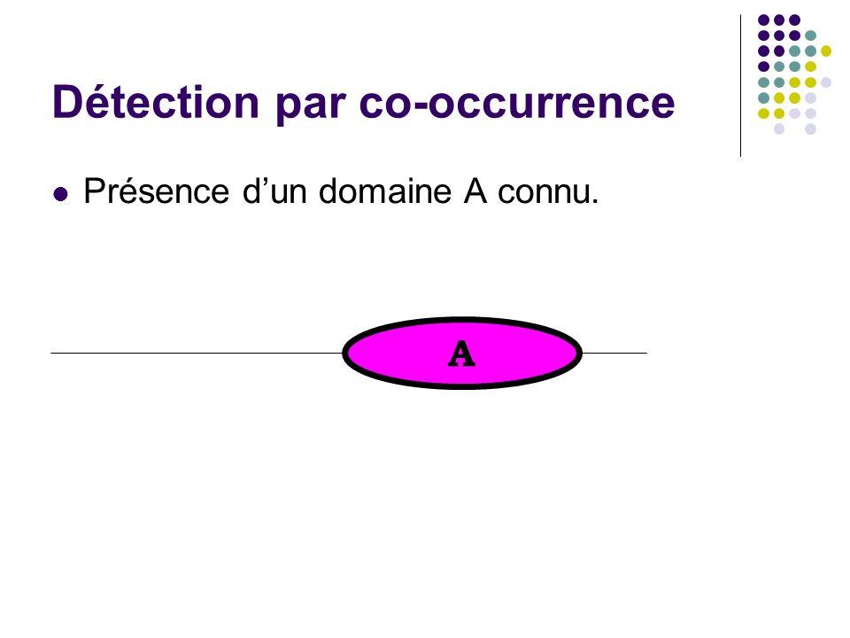 A Détection par co-occurrence Présence dun domaine A connu.