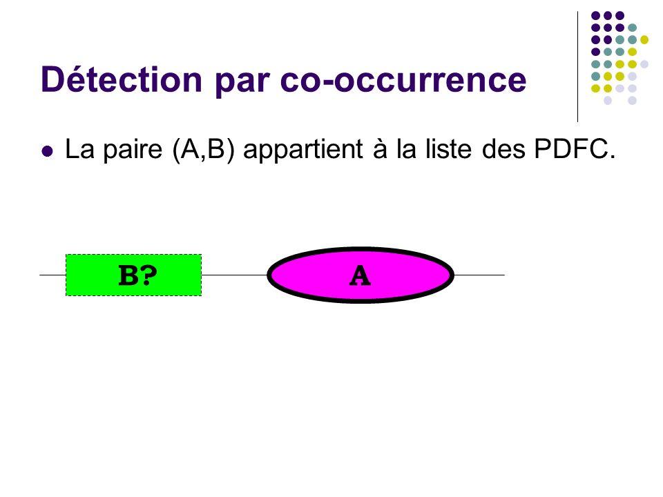 A B? Détection par co-occurrence La paire (A,B) appartient à la liste des PDFC.