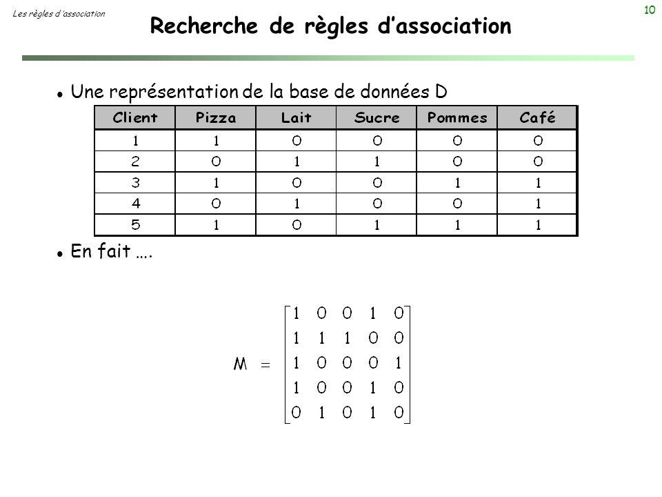 10 Recherche de règles dassociation Les règles d association l Une représentation de la base de données D l En fait ….