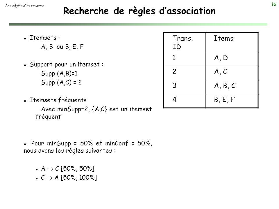 16 Recherche de règles dassociation l Itemsets : A, B ou B, E, F l Support pour un itemset : Supp (A,B)=1 Supp (A,C) = 2 l Itemsets fréquents Avec min