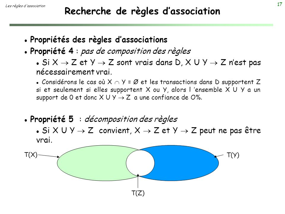 17 Recherche de règles dassociation Les règles d association l Propriétés des règles dassociations l Propriété 4 : pas de composition des règles Si X