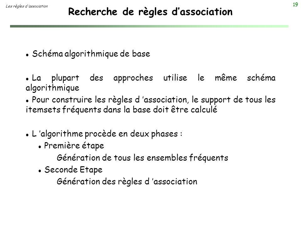19 Recherche de règles dassociation Les règles d association l Schéma algorithmique de base l La plupart des approches utilise le même schéma algorith