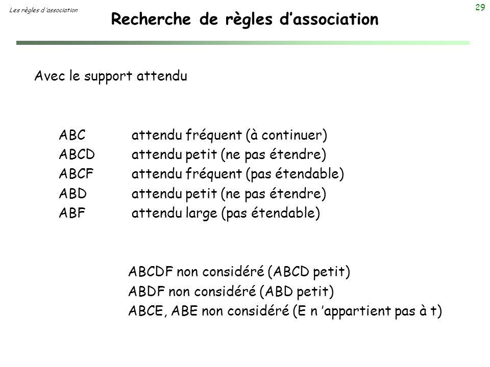 29 Recherche de règles dassociation Les règles d association Avec le support attendu ABC attendu fréquent (à continuer) ABCD attendu petit (ne pas éte