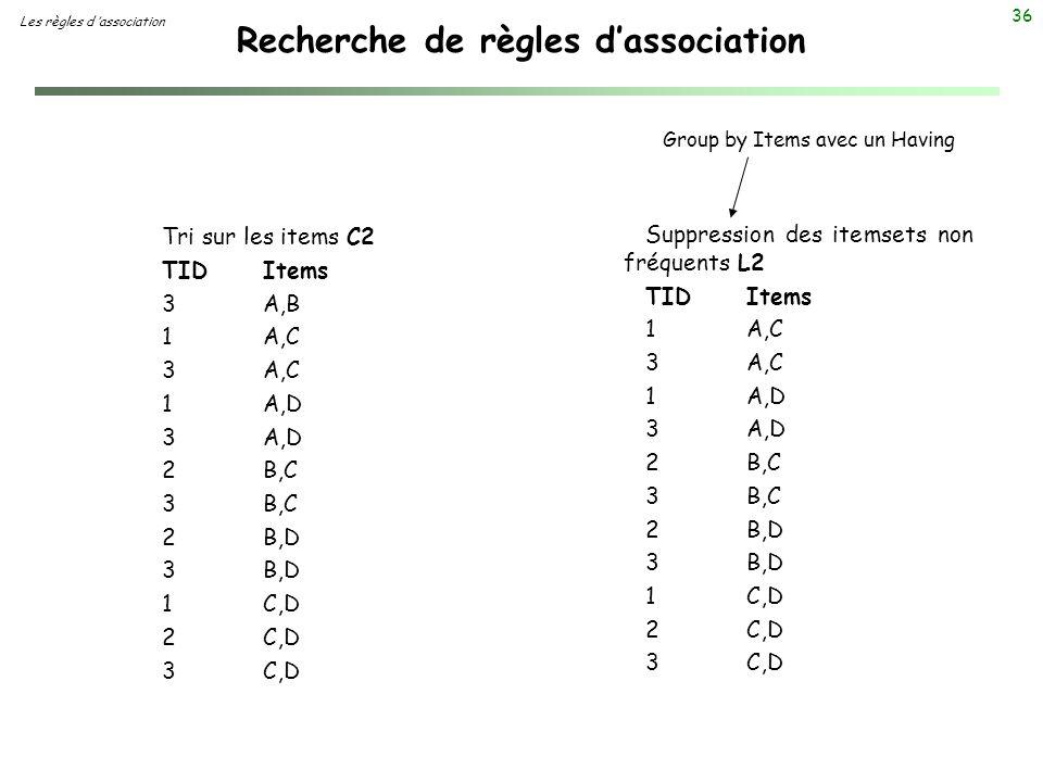 36 Recherche de règles dassociation Les règles d association Tri sur les items C2 TIDItems 3A,B 1A,C 3A,C 1A,D 3A,D 2B,C 3B,C 2B,D 3B,D 1C,D 2C,D 3C,D
