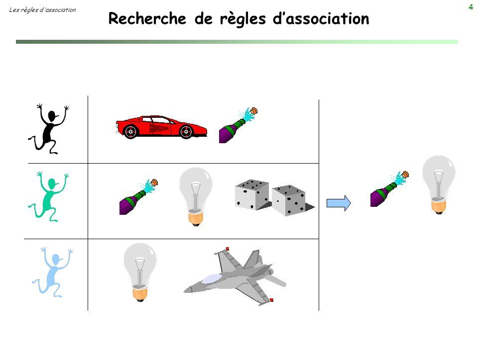 4 Recherche de règles dassociation Les règles d association