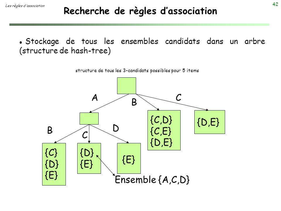42 Recherche de règles dassociation Les règles d association l Stockage de tous les ensembles candidats dans un arbre (structure de hash-tree) structu