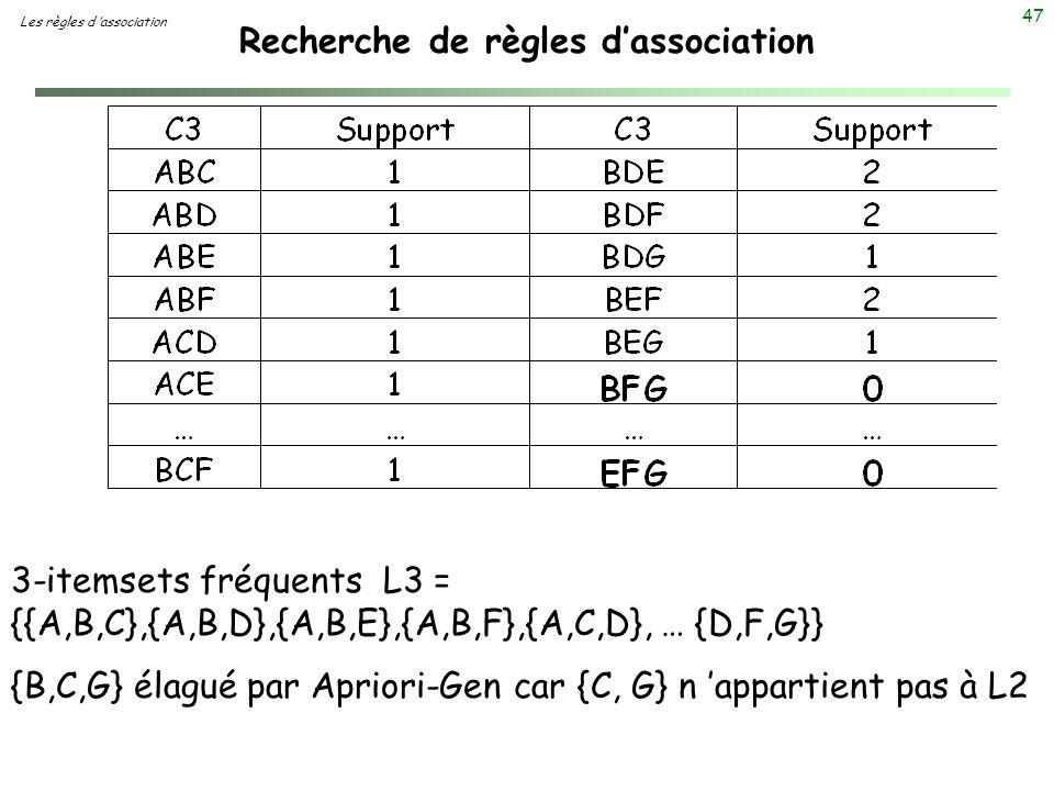 47 Recherche de règles dassociation Les règles d association 3-itemsets fréquents L3 = {{A,B,C},{A,B,D},{A,B,E},{A,B,F},{A,C,D}, … {D,F,G}} {B,C,G} él