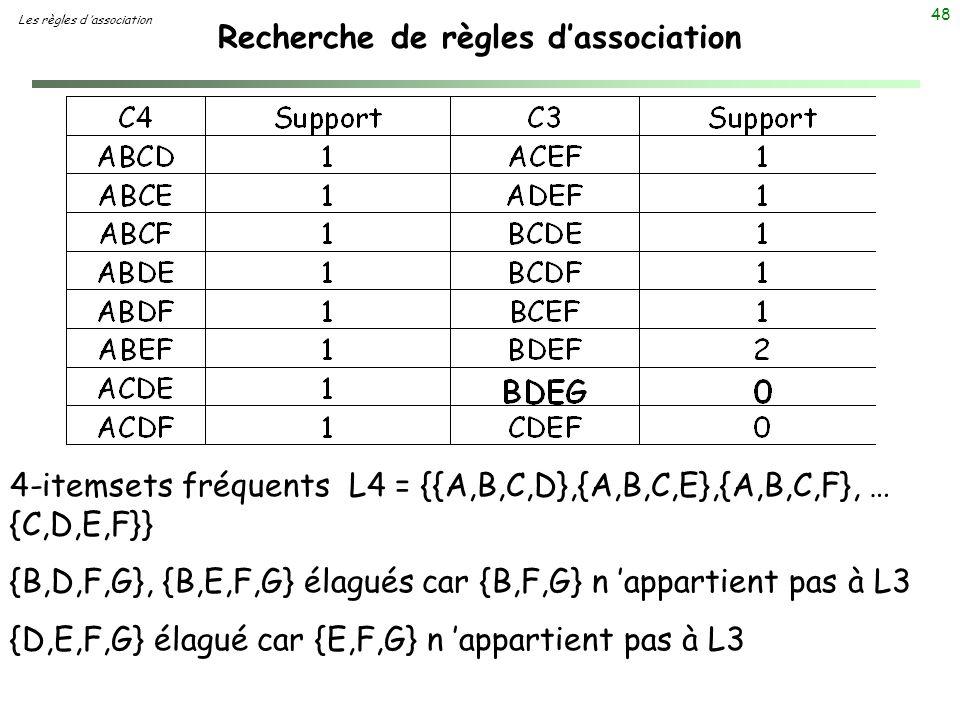 48 Recherche de règles dassociation Les règles d association 4-itemsets fréquents L4 = {{A,B,C,D},{A,B,C,E},{A,B,C,F}, … {C,D,E,F}} {B,D,F,G}, {B,E,F,
