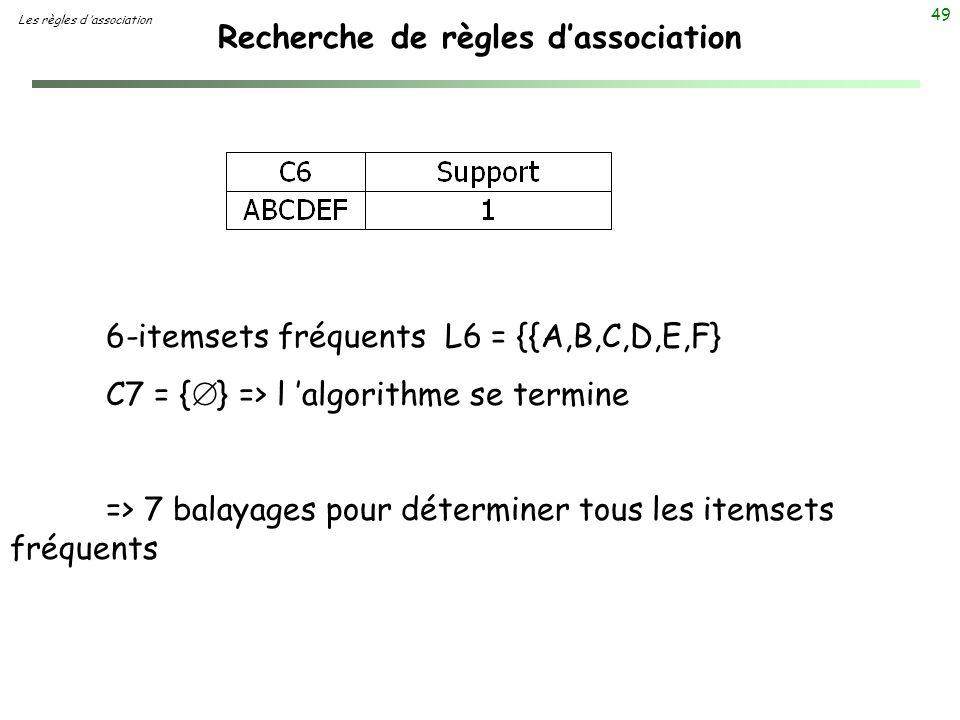 49 Recherche de règles dassociation Les règles d association 6-itemsets fréquents L6 = {{A,B,C,D,E,F} C7 = { } => l algorithme se termine => 7 balayag