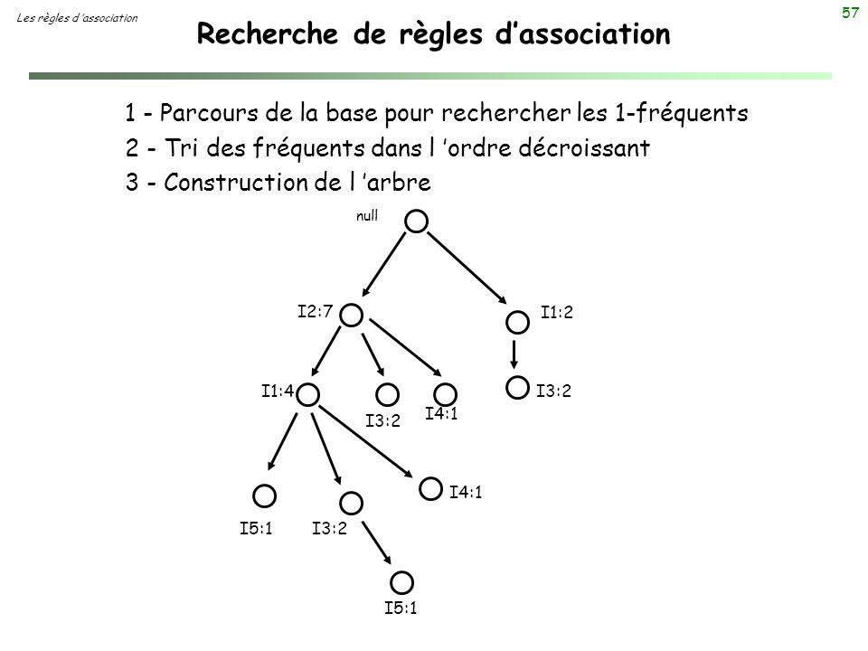 57 Recherche de règles dassociation Les règles d association null I2:7 I1:4 I5:1 I3:2 I4:1 I3:2 I4:1 I1:2 I3:2 1 - Parcours de la base pour rechercher