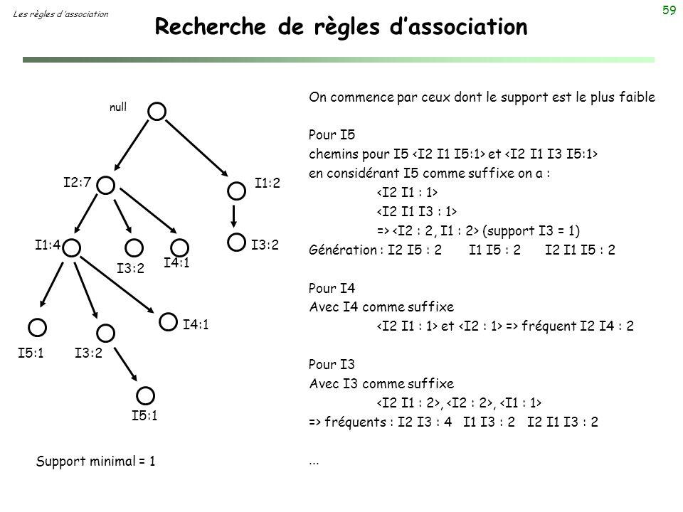 59 Recherche de règles dassociation Les règles d association null I2:7 I1:4 I5:1 I3:2 I4:1 I3:2 I4:1 I1:2 I3:2 On commence par ceux dont le support es