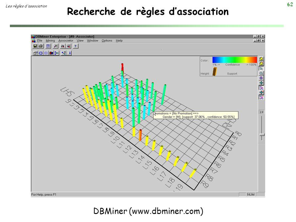 62 Recherche de règles dassociation Les règles d association DBMiner (www.dbminer.com)