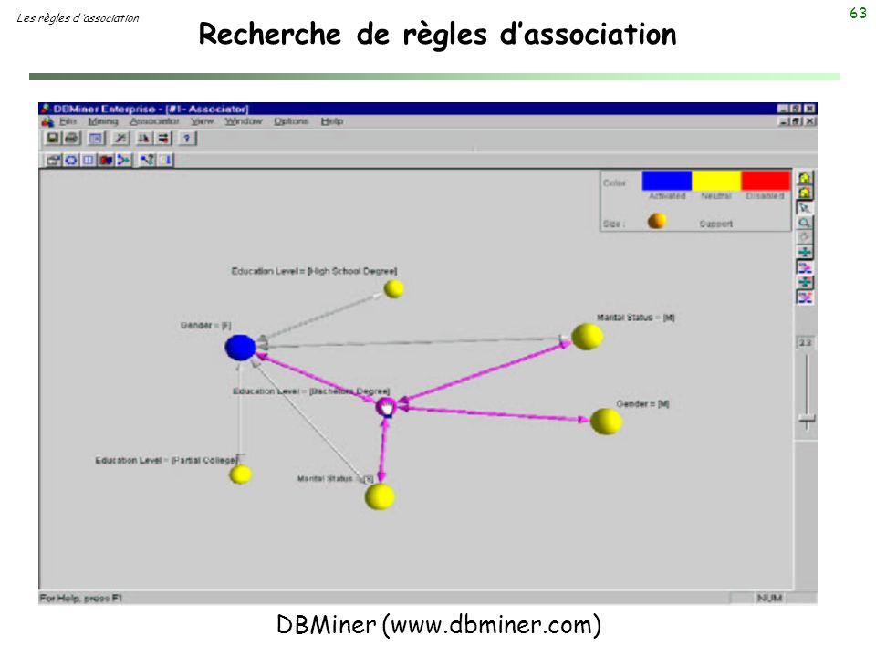 63 Recherche de règles dassociation Les règles d association DBMiner (www.dbminer.com)