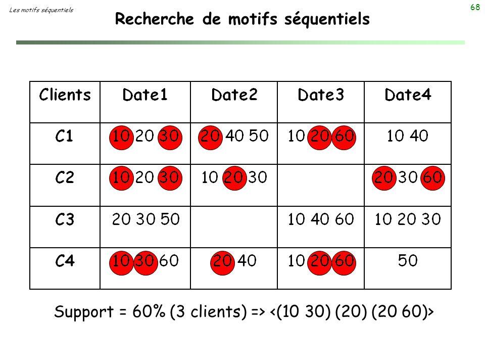 68 Recherche de motifs séquentiels Les motifs séquentiels Support = 60% (3 clients) =>