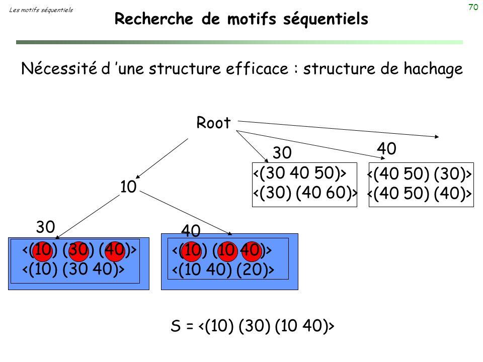 70 Recherche de motifs séquentiels 30 Nécessité d une structure efficace : structure de hachage Root 10 30 40 S = 40 Les motifs séquentiels
