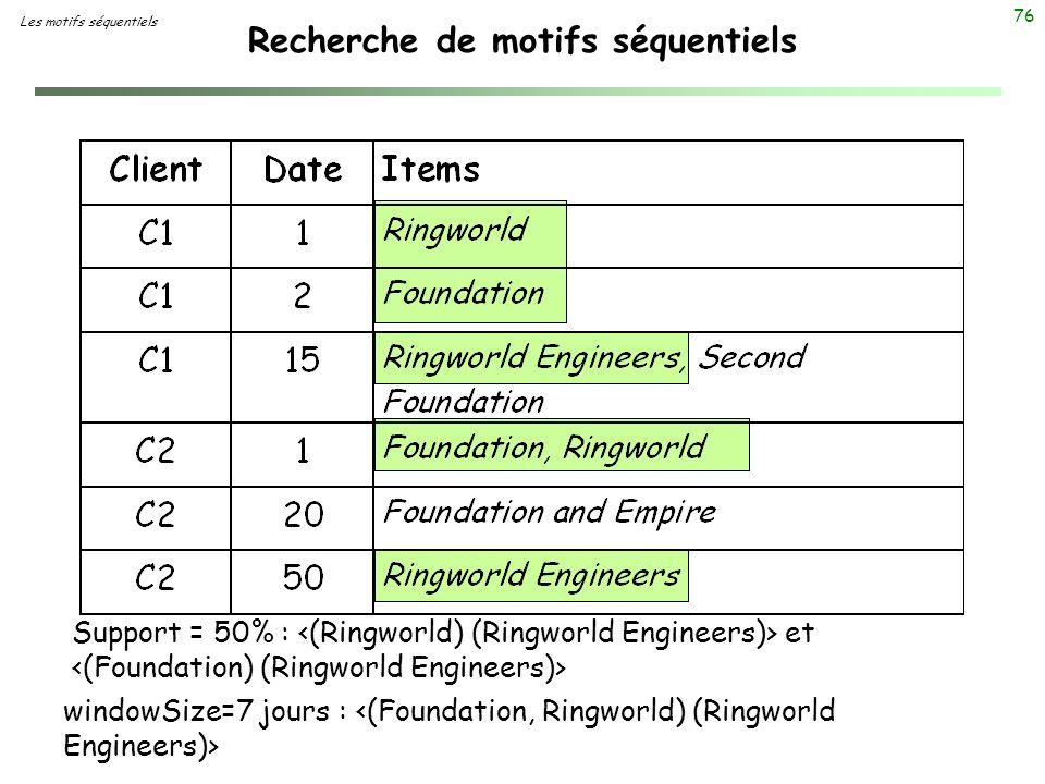 76 Recherche de motifs séquentiels windowSize=7 jours : <(Foundation, Ringworld) (Ringworld Engineers)> Support = 50% : et Les motifs séquentiels
