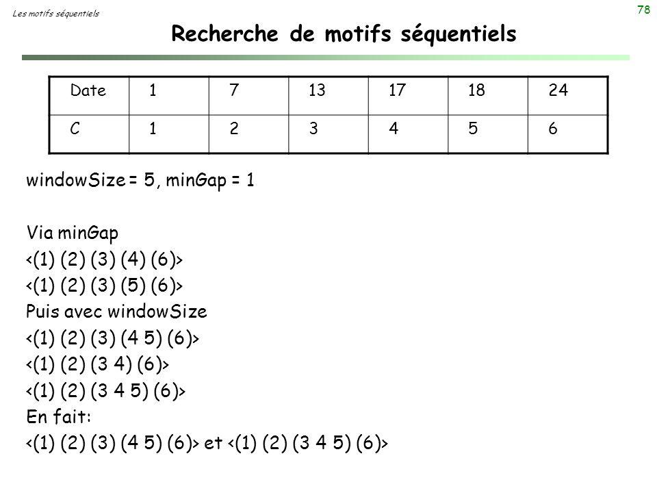 78 Date1713171824 C123456 windowSize = 5, minGap = 1 Via minGap Puis avec windowSize En fait: et Recherche de motifs séquentiels Les motifs séquentiel