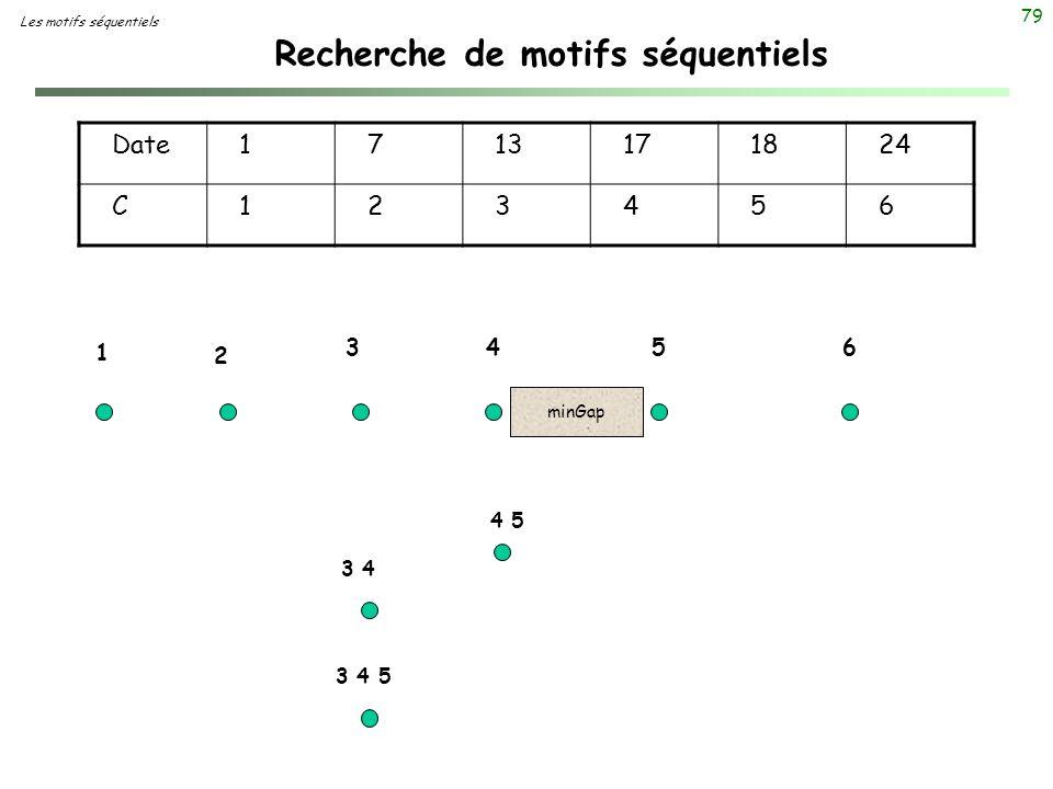 79 Date1713171824 C123456 Recherche de motifs séquentiels Les motifs séquentiels 1 2 3456 minGap 4 5 3 4 3 4 5