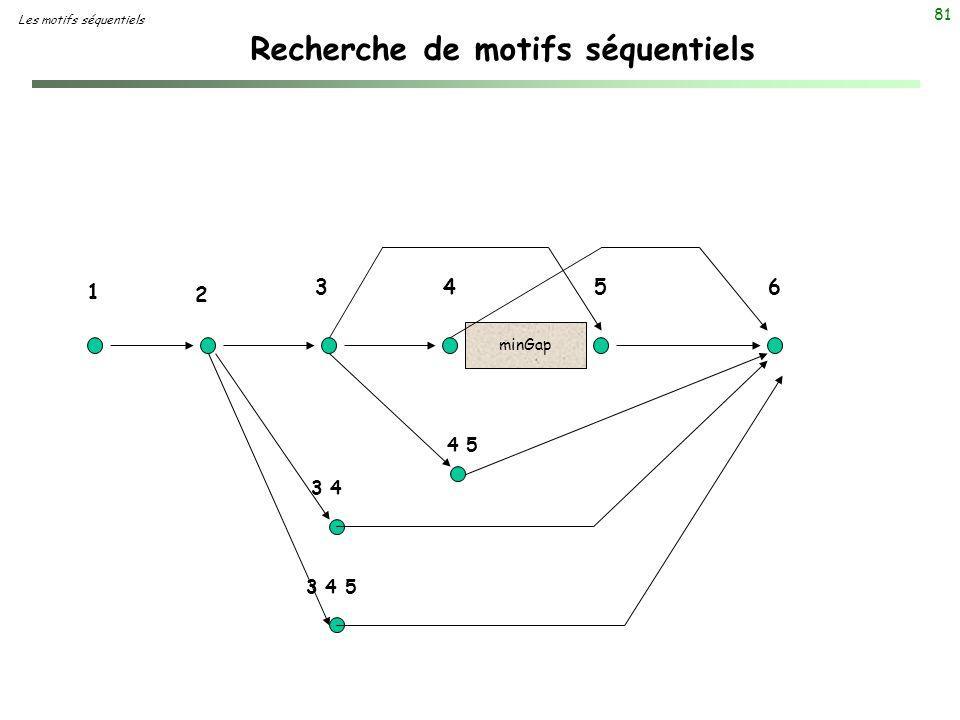 81 Recherche de motifs séquentiels Les motifs séquentiels 1 2 3456 minGap 4 5 3 4 3 4 5