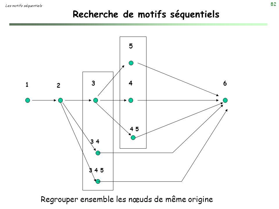 82 Recherche de motifs séquentiels Les motifs séquentiels 1 2 34 5 6 4 5 3 4 3 4 5 Regrouper ensemble les nœuds de même origine