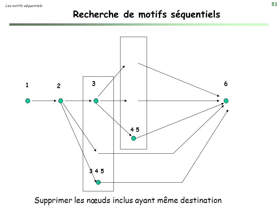 83 Recherche de motifs séquentiels Les motifs séquentiels 1 2 36 4 5 3 4 5 Supprimer les nœuds inclus ayant même destination