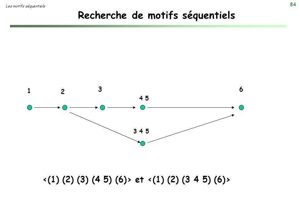 84 Recherche de motifs séquentiels Les motifs séquentiels 1 2 36 4 5 3 4 5 et