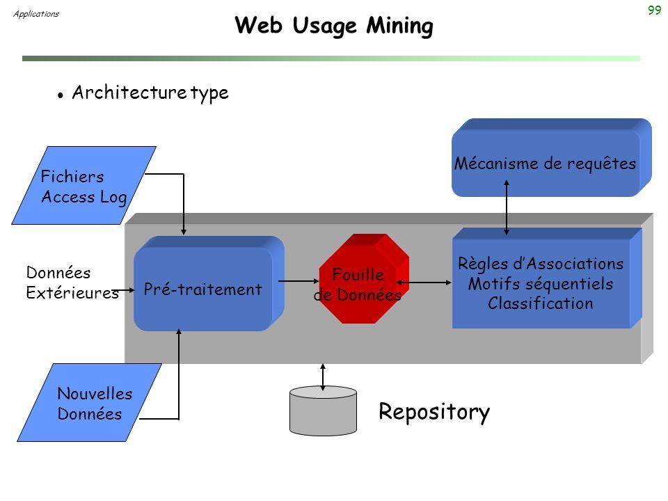 99 Web Usage Mining l Architecture type Applications Fichiers Access Log Pré-traitement Fouille de Données Règles dAssociations Motifs séquentiels Cla