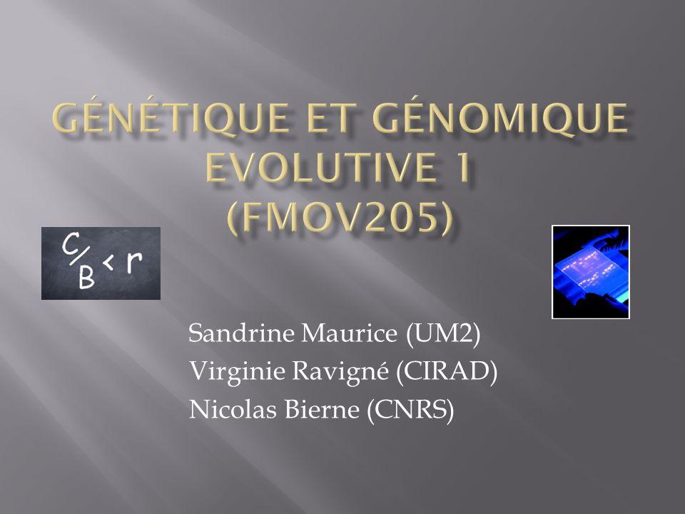Evolution GénétiqueGénomique - Histoire - Démographie - Adaptation - Isolement reproductif Pourquoi la reproduction sexuée .