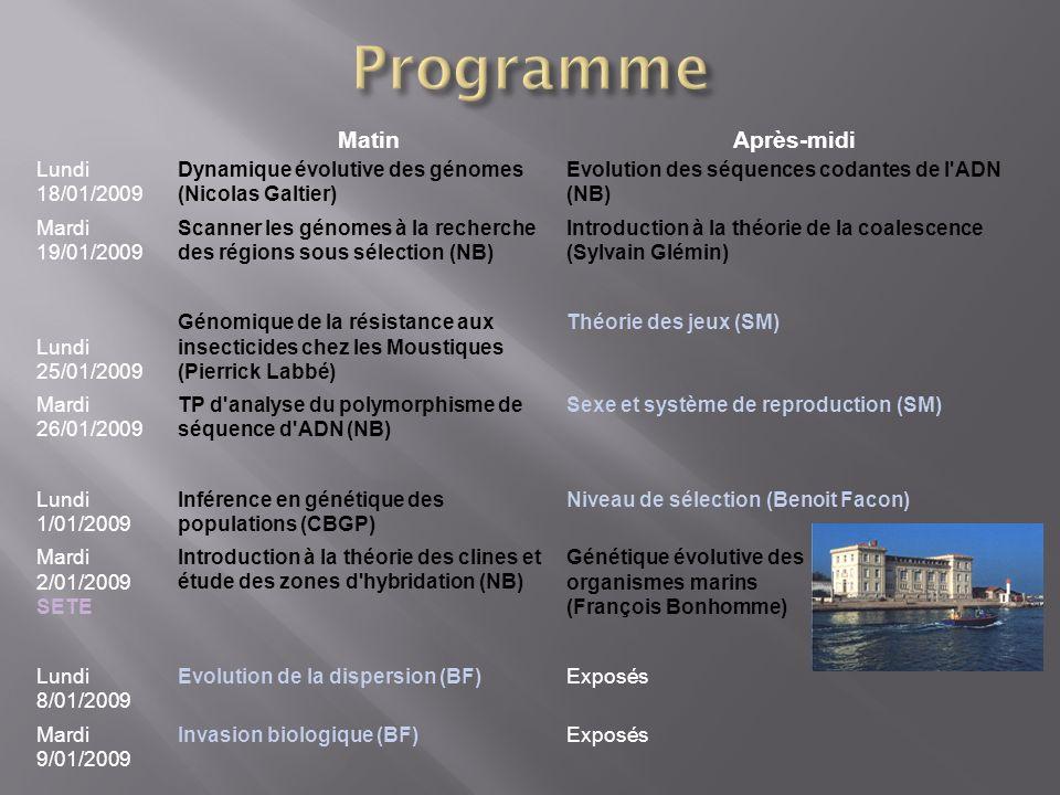 MatinAprès-midi Lundi 18/01/2009 Dynamique évolutive des génomes (Nicolas Galtier) Evolution des séquences codantes de l'ADN (NB) Mardi 19/01/2009 Sca