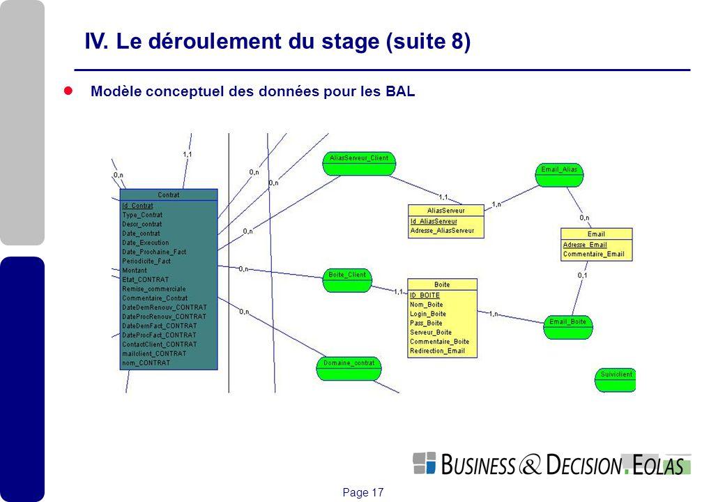 Page 17 IV. Le déroulement du stage (suite 8) Modèle conceptuel des données pour les BAL