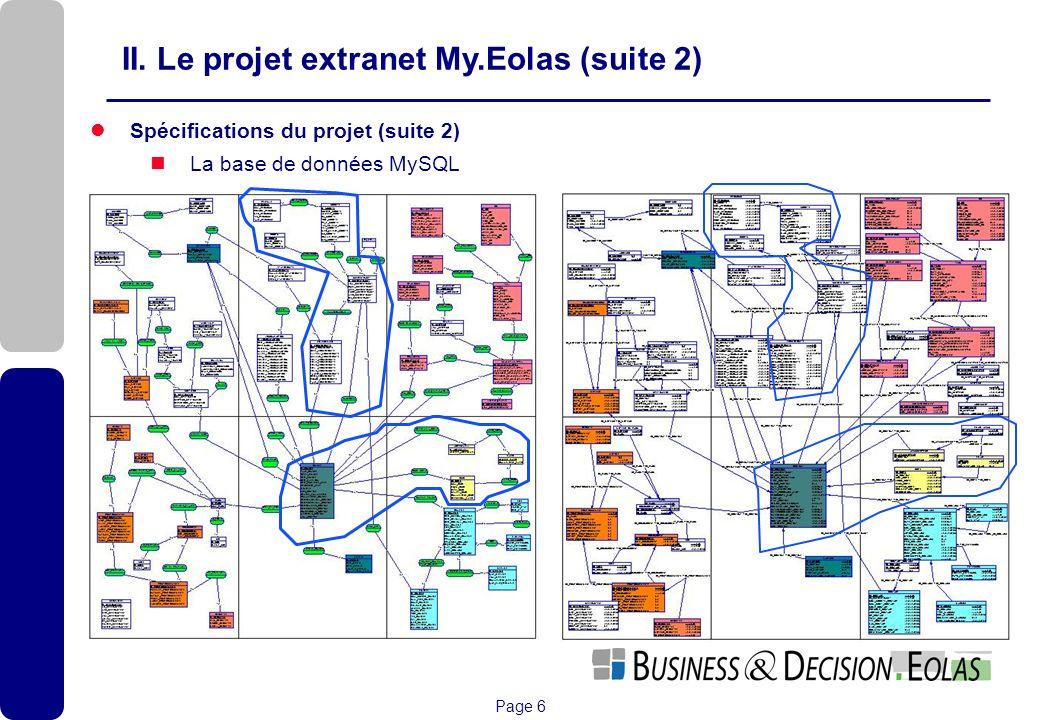Page 6 II. Le projet extranet My.Eolas (suite 2) Spécifications du projet (suite 2) La base de données MySQL