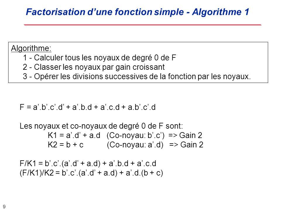 20 Exemple 1 - Noyaux de chaque fonction Noyau de F1: K1 1 = (b .c .d + d.G1)=> Gain 1 K1 2 = (a .G1 + a.b .c )=> Gain 1 K1 3 = (a .d + a.d)=> Gain 2 Noyau de F2: Aucun Noyau de G1: Aucun 2 - Parties de noyaux communs => Aucun 3 - Parties de monômes communs a .b .c => Gain 1 4 - Choix de la sous-fonction de gain maximal F1 = b .c .G2 + a .d.G1 F2 = a .b .c .d + a.d .G1 G1 = b + c G2 = a .d + a.d19 littéraux F1 = a .b .c .d + a .d.G1 + a.b .c .d F2 = a .b .c .d + a.d .G1 G1 = b + c