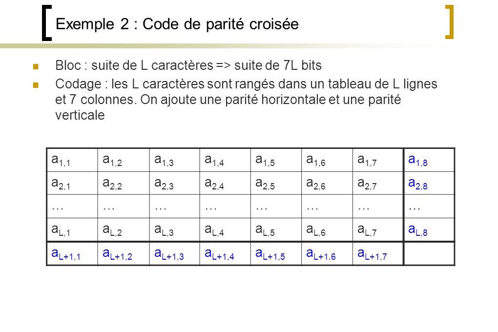 Exemple 2 : Code de parité croisée Bloc : suite de L caractères => suite de 7L bits Codage : les L caractères sont rangés dans un tableau de L lignes et 7 colonnes.