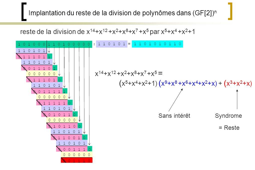 Implantation du reste de la division de polynômes dans (GF[2]) n reste de la division de x 14 +x 12 +x 2 +x 8 +x 7 +x 5 par x 5 +x 4 +x 2 +1 x 14 +x 12 +x 2 +x 8 +x 7 +x 5 = ( x 5 +x 4 +x 2 +1) ( x 9 +x 8 +x 6 +x 4 +x 2 +x) + ( x 3 +x 2 +x) Sans intérêtSyndrome = Reste