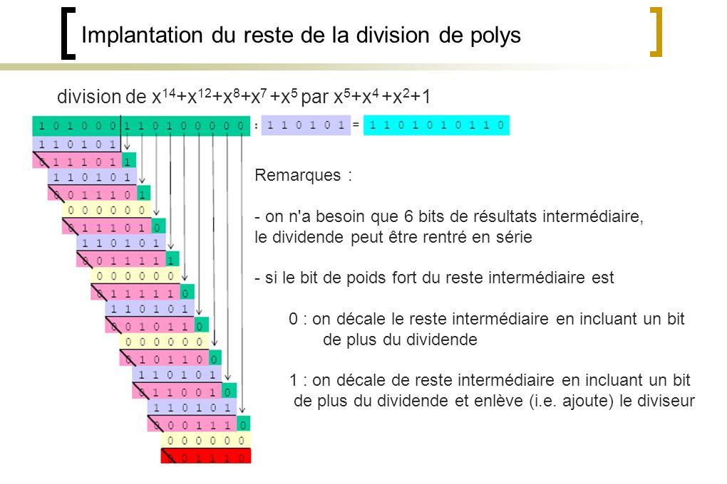 Implantation du reste de la division de polys division de x 14 +x 12 +x 8 +x 7 +x 5 par x 5 +x 4 +x 2 +1 Remarques : - on n a besoin que 6 bits de résultats intermédiaire, le dividende peut être rentré en série - si le bit de poids fort du reste intermédiaire est 0 : on décale le reste intermédiaire en incluant un bit de plus du dividende 1 : on décale de reste intermédiaire en incluant un bit de plus du dividende et enlève (i.e.