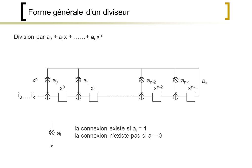 Forme générale d un diviseur i 0....