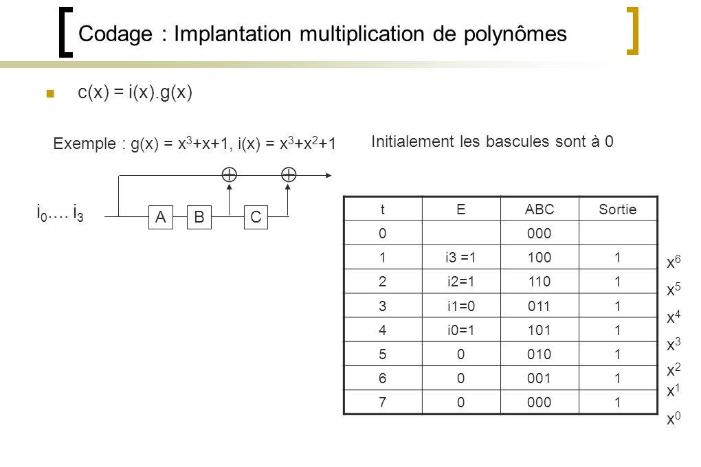 Codage : Implantation multiplication de polynômes c(x) = i(x).g(x) ABC i 0....