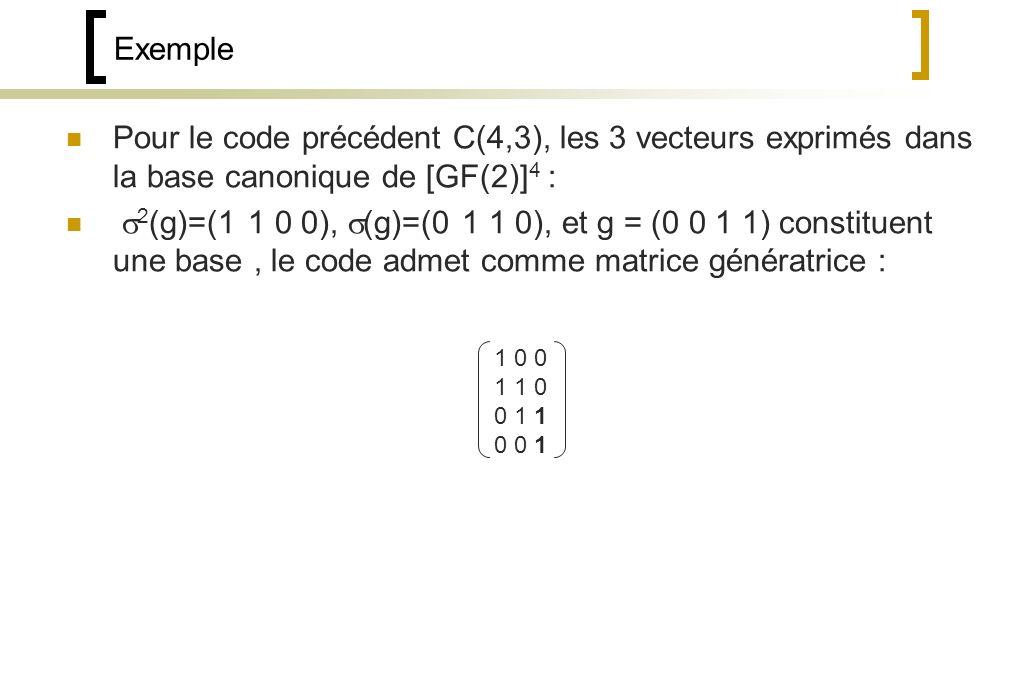 Exemple Pour le code précédent C(4,3), les 3 vecteurs exprimés dans la base canonique de [GF(2)] 4 : 2 (g)=(1 1 0 0), (g)=(0 1 1 0), et g = (0 0 1 1) constituent une base, le code admet comme matrice génératrice : 1 0 0 1 1 0 0 1 1 0 0 1