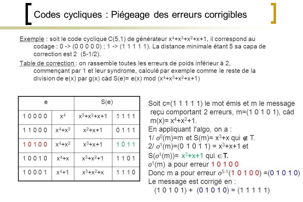 Codes cycliques : Piégeage des erreurs corrigibles Exemple : soit le code cyclique C(5,1) de générateur x 4 +x 3 +x 2 +x+1, il correspond au codage : 0 -> (0 0 0 0 0) ; 1 -> (1 1 1 1 1).