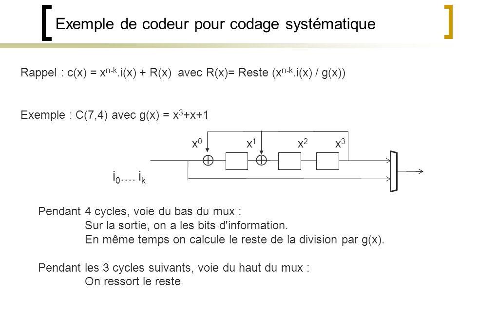 Exemple de codeur pour codage systématique Rappel : c(x) = x n-k.i(x) + R(x) avec R(x)= Reste (x n-k.i(x) / g(x)) Exemple : C(7,4) avec g(x) = x 3 +x+1 i 0....
