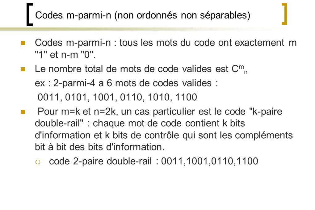 Codes m-parmi-n (non ordonnés non séparables) Codes m-parmi-n : tous les mots du code ont exactement m 1 et n-m 0 .