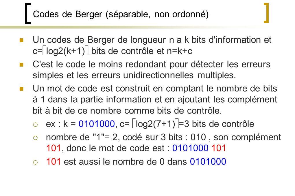 Codes de Berger (séparable, non ordonné) Un codes de Berger de longueur n a k bits d information et c= log2(k+1) bits de contrôle et n=k+c C est le code le moins redondant pour détecter les erreurs simples et les erreurs unidirectionnelles multiples.