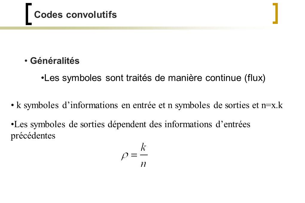 Codes convolutifs Généralités Les symboles sont traités de manière continue (flux) k symboles dinformations en entrée et n symboles de sorties et n=x.k Les symboles de sorties dépendent des informations dentrées précédentes