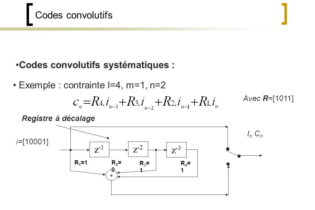 Codes convolutifs Exemple : contrainte l=4, m=1, n=2 Avec R=[1011] z -1 z -2 z -3 R 1 =1 R2=0R2=0 R3=1R3=1 R4=1R4=1 i=[10001] Registre à décalage I n C n Codes convolutifs systématiques :