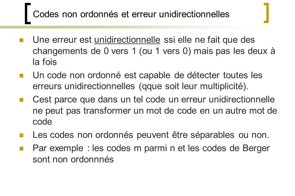 Codes non ordonnés et erreur unidirectionnelles Une erreur est unidirectionnelle ssi elle ne fait que des changements de 0 vers 1 (ou 1 vers 0) mais pas les deux à la fois Un code non ordonné est capable de détecter toutes les erreurs unidirectionnelles (qque soit leur multiplicité).