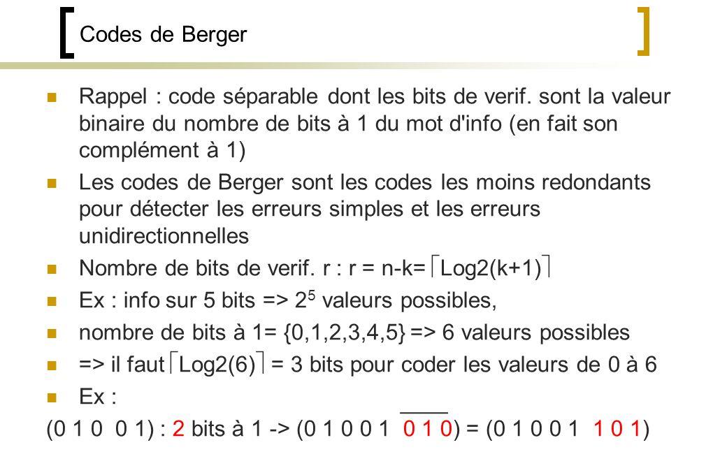 Codes de Berger Rappel : code séparable dont les bits de verif.