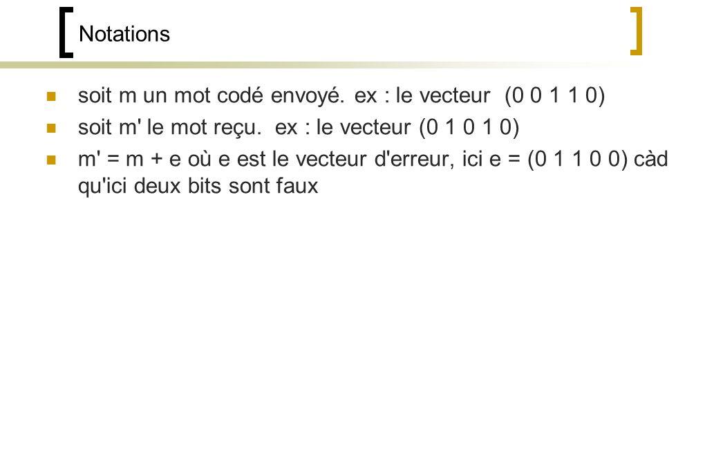 Notations soit m un mot codé envoyé.ex : le vecteur (0 0 1 1 0) soit m le mot reçu.
